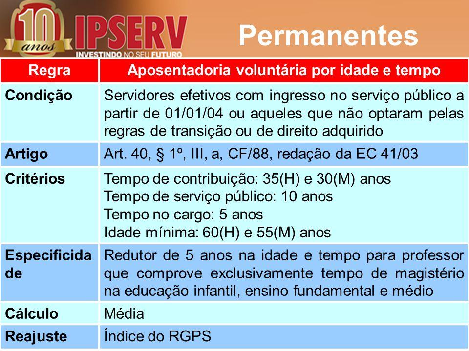 Permanentes RegraAposentadoria voluntária por idade e tempo CondiçãoServidores efetivos com ingresso no serviço público a partir de 01/01/04 ou aquele