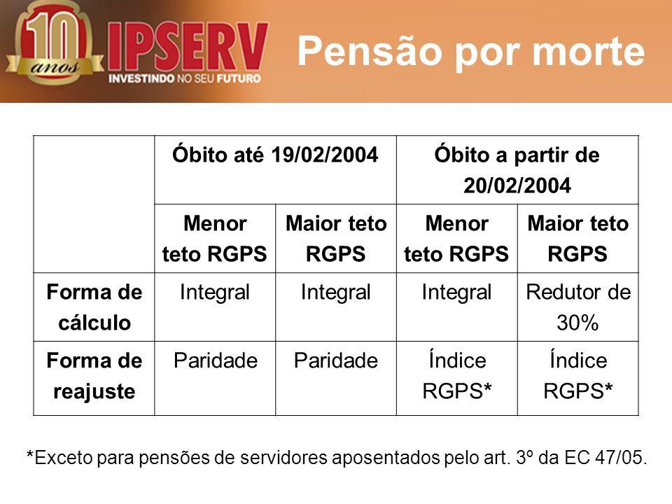 Pensão por morte Óbito até 19/02/2004 Óbito a partir de 20/02/2004 Menor teto RGPS Maior teto RGPS Menor teto RGPS Maior teto RGPS Forma de cálculo In