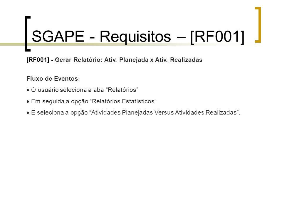 SGAPE - Requisitos – [RF001] [RF001] - Gerar Relatório: Ativ.