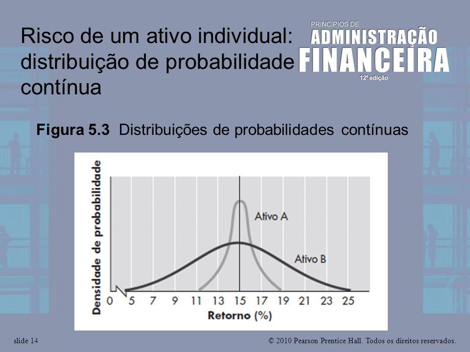 © 2010 Pearson Prentice Hall. Todos os direitos reservados.slide 14 Risco de um ativo individual: distribuição de probabilidade contínua Figura 5.3 Di