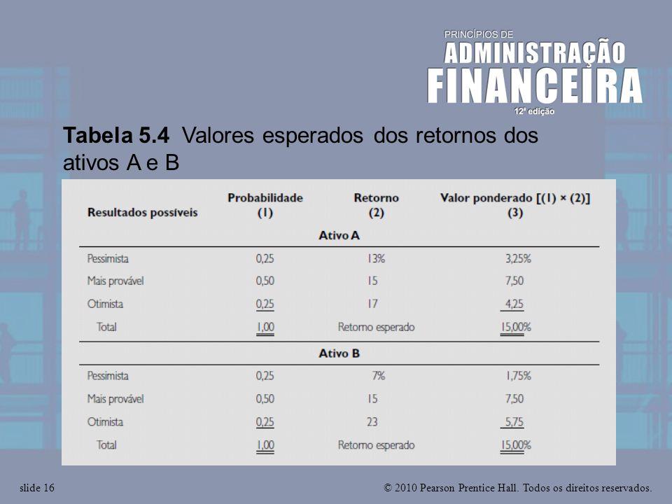 © 2010 Pearson Prentice Hall. Todos os direitos reservados.slide 16 Tabela 5.4 Valores esperados dos retornos dos ativos A e B