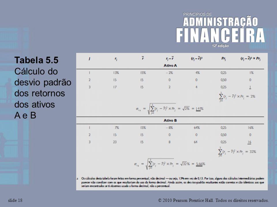 © 2010 Pearson Prentice Hall. Todos os direitos reservados.slide 18 Tabela 5.5 Cálculo do desvio padrão dos retornos dos ativos A e B