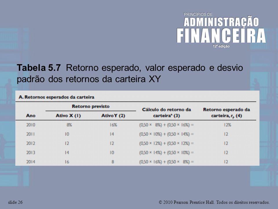© 2010 Pearson Prentice Hall. Todos os direitos reservados.slide 26 Tabela 5.7 Retorno esperado, valor esperado e desvio padrão dos retornos da cartei
