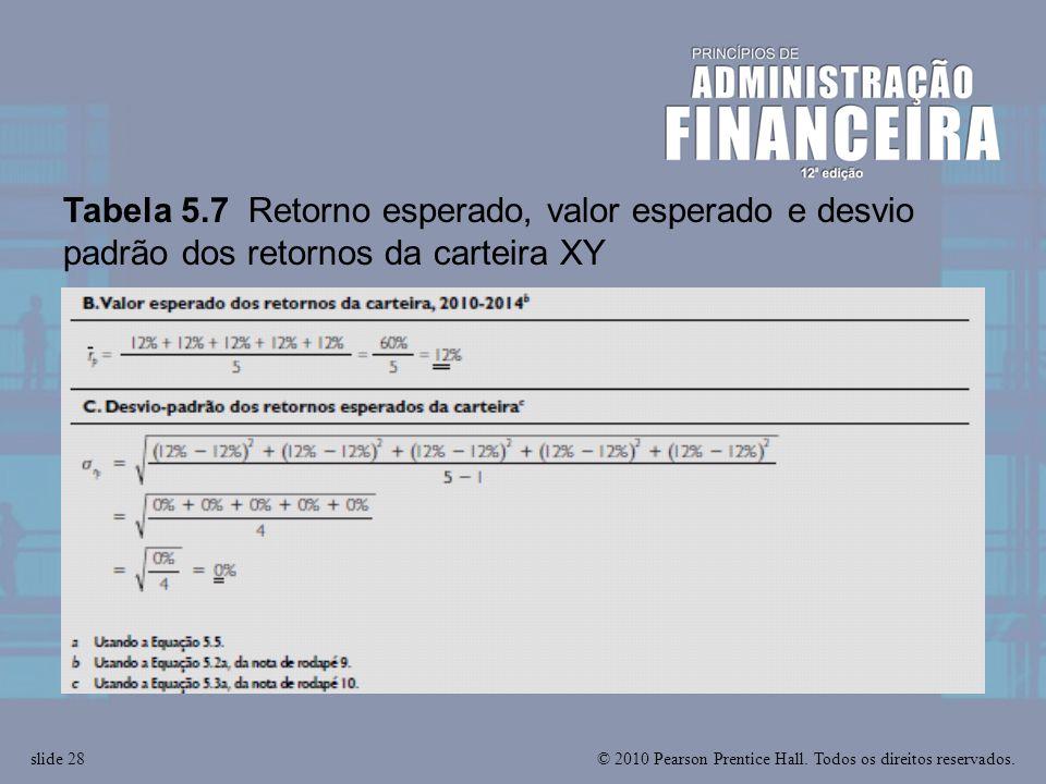 © 2010 Pearson Prentice Hall. Todos os direitos reservados.slide 28 Tabela 5.7 Retorno esperado, valor esperado e desvio padrão dos retornos da cartei