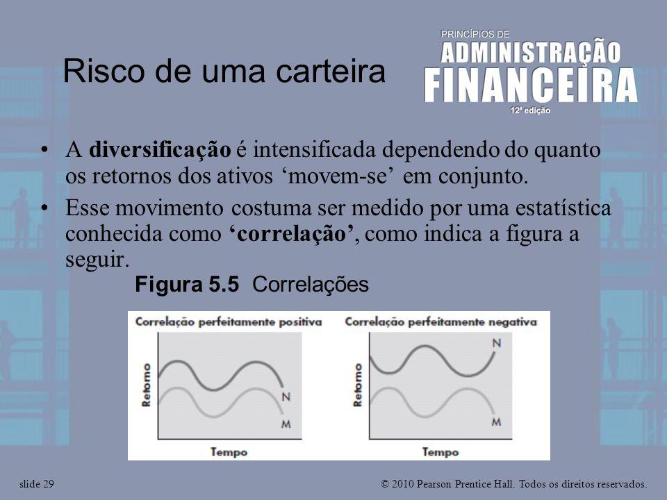 © 2010 Pearson Prentice Hall. Todos os direitos reservados.slide 29 Risco de uma carteira A diversificação é intensificada dependendo do quanto os ret