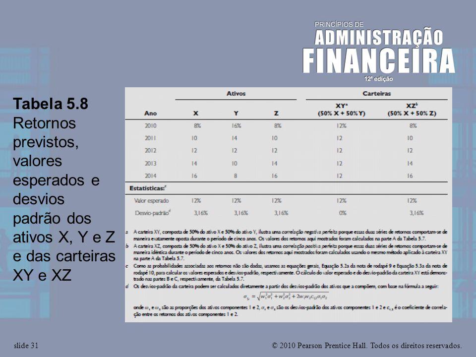 © 2010 Pearson Prentice Hall. Todos os direitos reservados.slide 31 Tabela 5.8 Retornos previstos, valores esperados e desvios padrão dos ativos X, Y