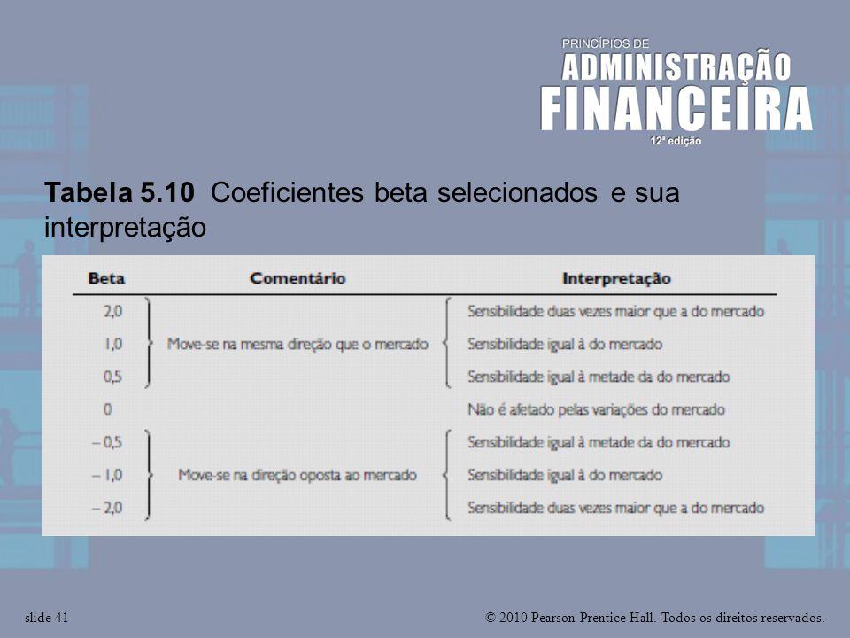 © 2010 Pearson Prentice Hall. Todos os direitos reservados.slide 41 Tabela 5.10 Coeficientes beta selecionados e sua interpretação