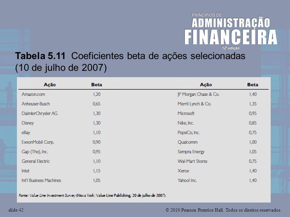 © 2010 Pearson Prentice Hall. Todos os direitos reservados.slide 42 Tabela 5.11 Coeficientes beta de ações selecionadas (10 de julho de 2007)