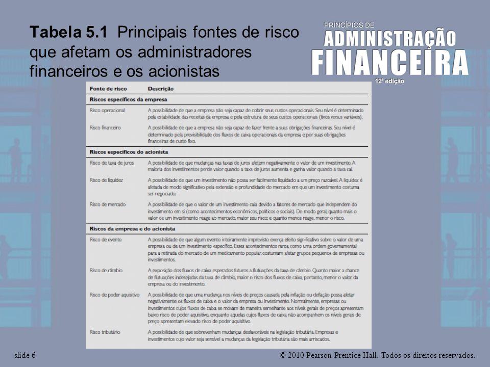 © 2010 Pearson Prentice Hall. Todos os direitos reservados.slide 6 Tabela 5.1 Principais fontes de risco que afetam os administradores financeiros e o