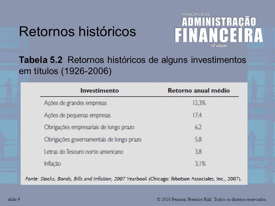 © 2010 Pearson Prentice Hall. Todos os direitos reservados.slide 9 Retornos históricos Tabela 5.2 Retornos históricos de alguns investimentos em títul
