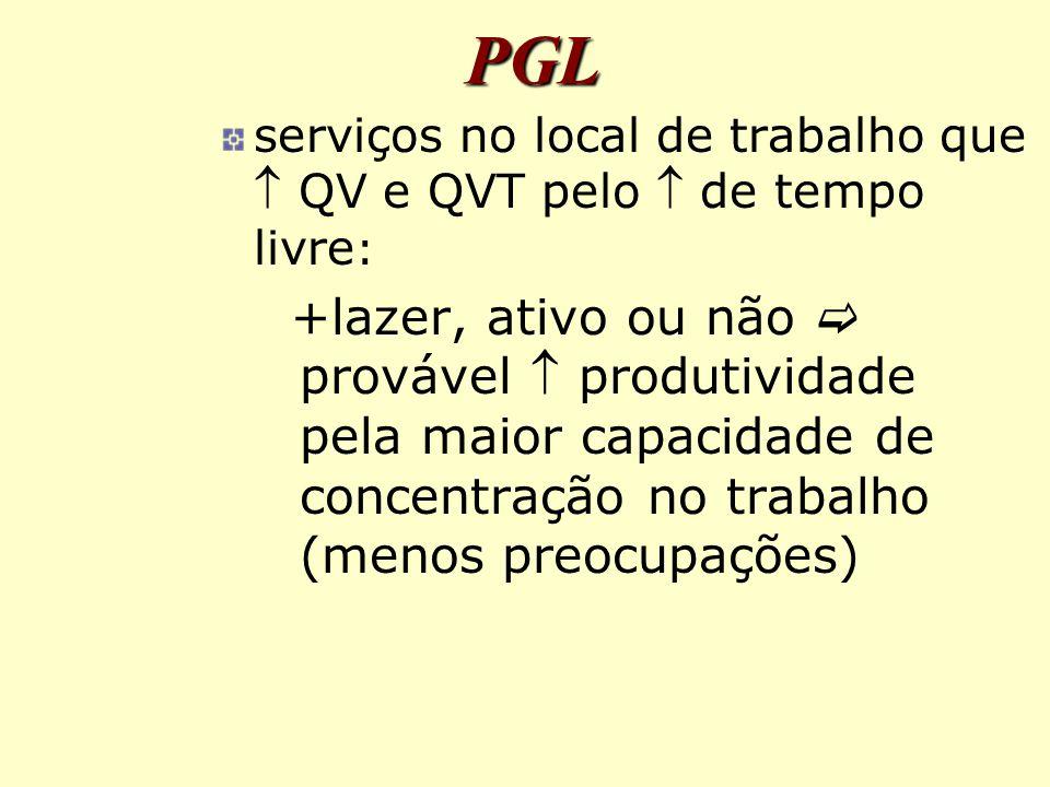 PGL serviços no local de trabalho que  QV e QVT pelo  de tempo livre : +lazer, ativo ou não  provável  produtividade pela maior capacidade de concentração no trabalho (menos preocupações)