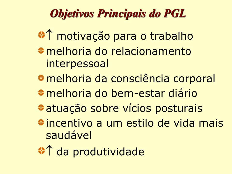 Objetivos Principais do PGL  motivação para o trabalho melhoria do relacionamento interpessoal melhoria da consciência corporal melhoria do bem-estar diário atuação sobre vícios posturais incentivo a um estilo de vida mais saudável  da produtividade