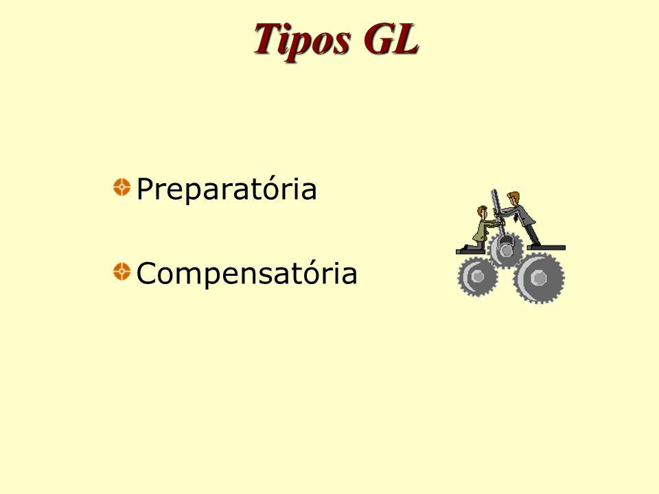 Preparatória Compensatória Tipos GL
