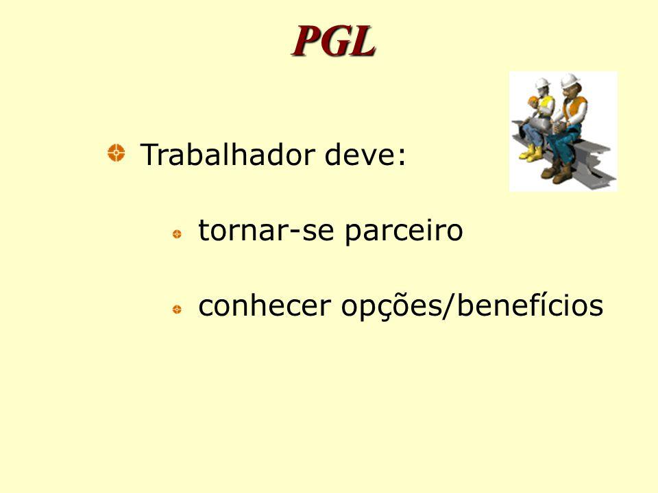 Trabalhador deve: tornar-se parceiro conhecer opções/benefícios PGL