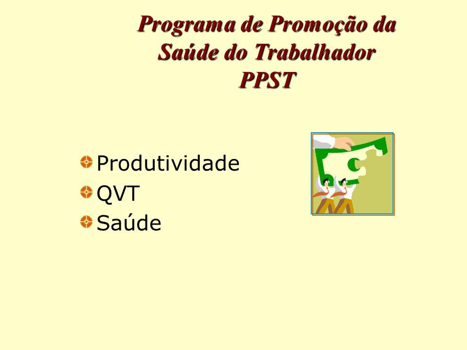 Programa de Promoção da Saúde do Trabalhador PPST Produtividade QVT Saúde