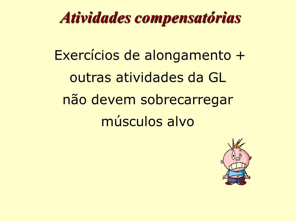 Atividades compensatórias Exercícios de alongamento + outras atividades da GL não devem sobrecarregar músculos alvo
