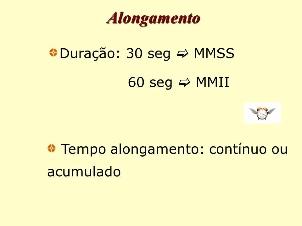 Alongamento Duração: 30 seg  MMSS 60 seg  MMII Tempo alongamento: contínuo ou acumulado