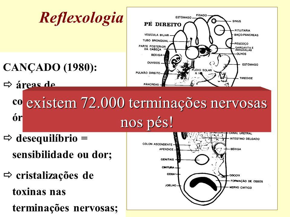 Reflexologia CANÇADO (1980):  áreas de correspondências com órgãos;  desequilíbrio = sensibilidade ou dor;  cristalizações de toxinas nas terminações nervosas; existem 72.000 terminações nervosas nos pés!