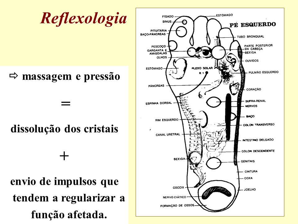  massagem e pressão = dissolução dos cristais + envio de impulsos que tendem a regularizar a função afetada.