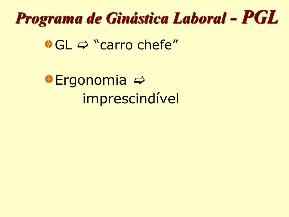 Programa de Ginástica Laboral - PGL GL  carro chefe Ergonomia  imprescindível