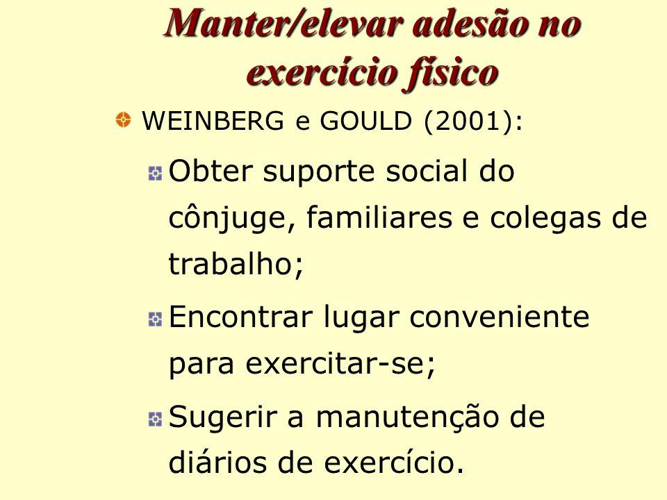 Manter/elevar adesão no exercício físico WEINBERG e GOULD (2001): Obter suporte social do cônjuge, familiares e colegas de trabalho; Encontrar lugar conveniente para exercitar-se; Sugerir a manutenção de diários de exercício.