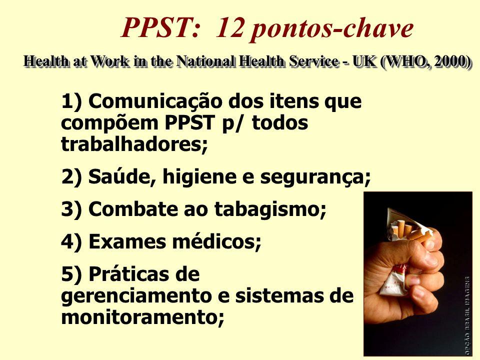 PPST: 12 pontos-chave 1) Comunicação dos itens que compõem PPST p/ todos trabalhadores; 2) Saúde, higiene e segurança; 3) Combate ao tabagismo; 4) Exames médicos; 5) Práticas de gerenciamento e sistemas de monitoramento; Health at Work in the National Health Service - UK (WHO, 2000)