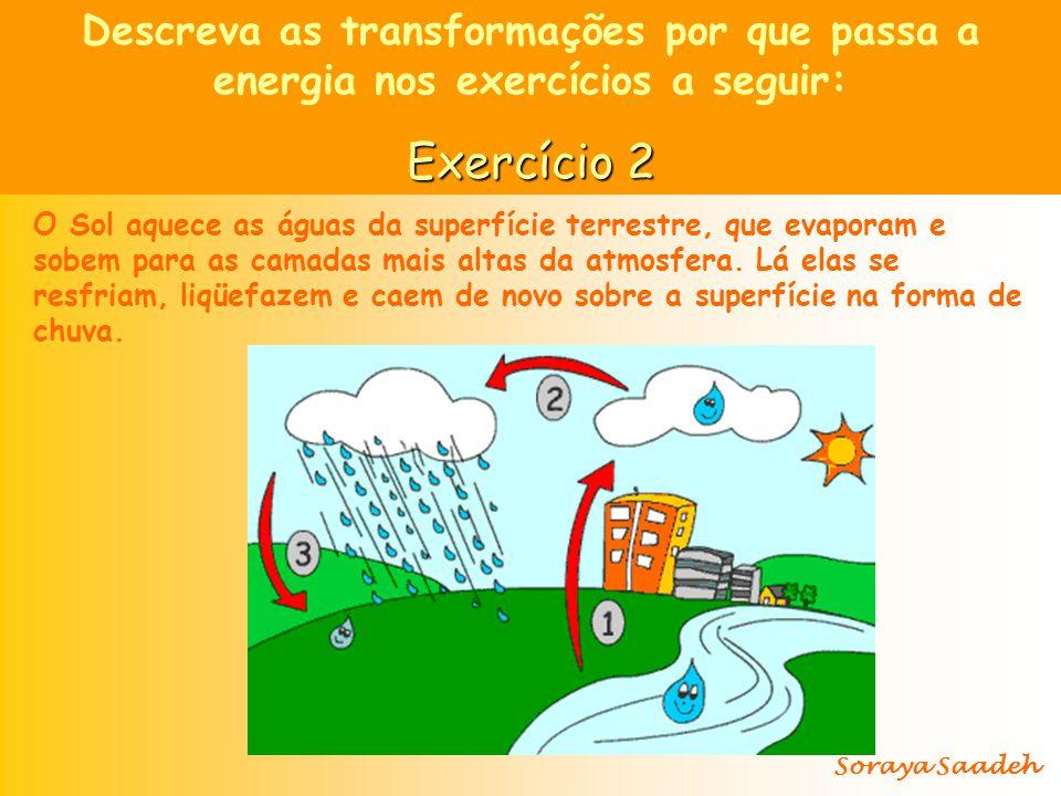 Descreva as transformações por que passa a energia nos exercícios a seguir: Exercício 2 O Sol aquece as águas da superfície terrestre, que evaporam e