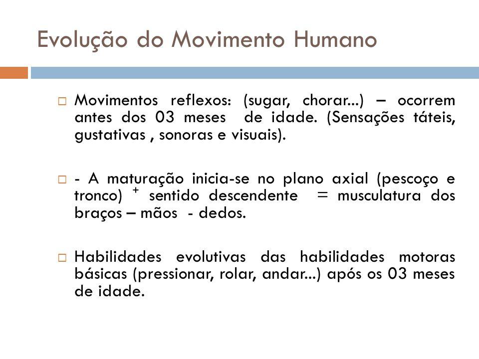 Evolução do Movimento Humano  Movimentos reflexos: (sugar, chorar...) – ocorrem antes dos 03 meses de idade.