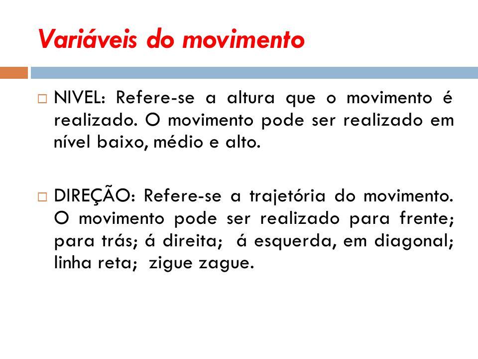 Variáveis do movimento  NIVEL: Refere-se a altura que o movimento é realizado.