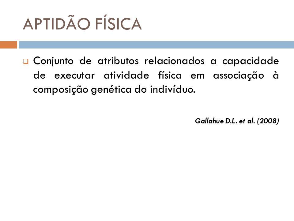 APTIDÃO FÍSICA  Conjunto de atributos relacionados a capacidade de executar atividade física em associação à composição genética do indivíduo.