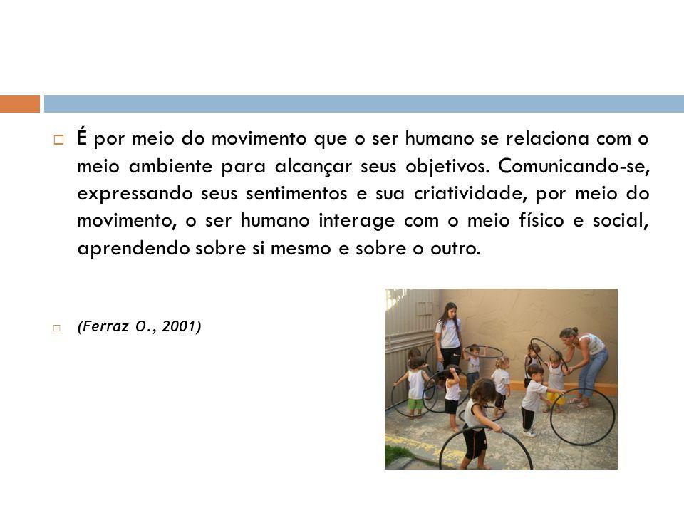  É por meio do movimento que o ser humano se relaciona com o meio ambiente para alcançar seus objetivos.