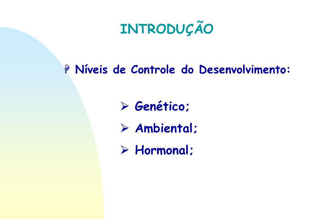 INTRODUÇÃO  Níveis de Controle do Desenvolvimento:  Genético;  Ambiental;  Hormonal;