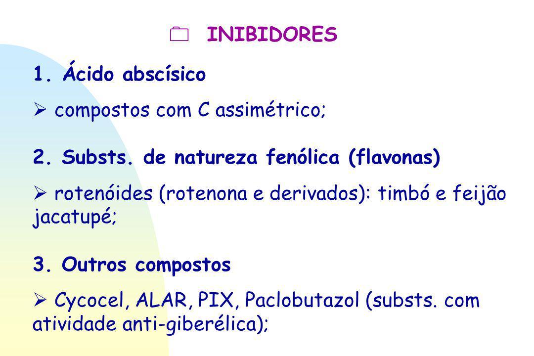  INIBIDORES 1. Ácido abscísico  compostos com C assimétrico; 2. Substs. de natureza fenólica (flavonas)  rotenóides (rotenona e derivados): timbó e