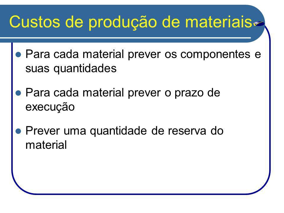 Custos de produção de materiais Para cada material prever os componentes e suas quantidades Para cada material prever o prazo de execução Prever uma quantidade de reserva do material