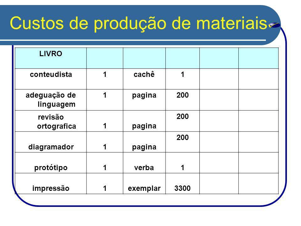 Custos de produção de materiais LIVRO conteudista1cachê1 adeguação de linguagem 1pagina200 revisão ortografica1pagina 200 diagramador1pagina 200 protótipo1verba1 impressão1exemplar3300