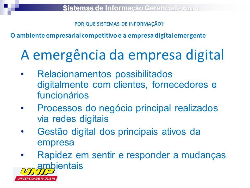 A emergência da empresa digital Relacionamentos possibilitados digitalmente com clientes, fornecedores e funcionários Processos do negócio principal r