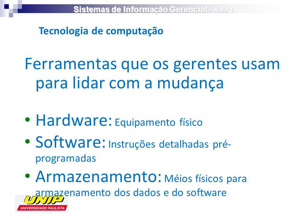 Ferramentas que os gerentes usam para lidar com a mudança Hardware: Equipamento físico Software: Instruções detalhadas pré- programadas Armazenamento: