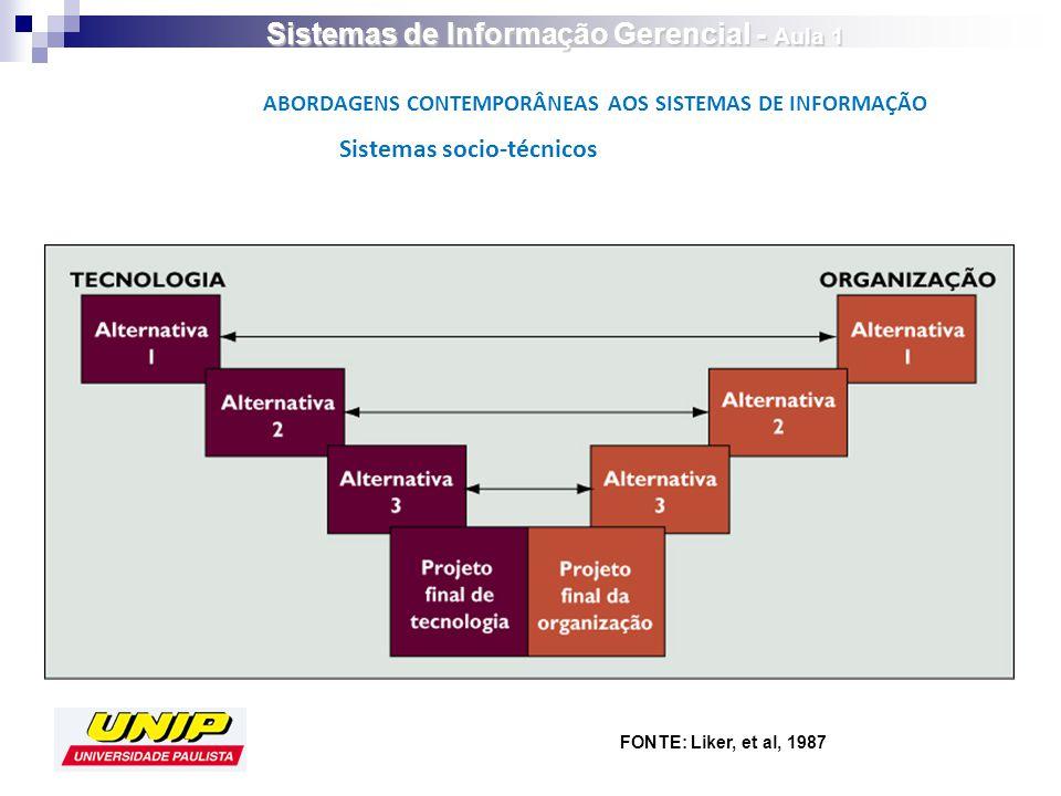 FONTE: Liker, et al, 1987 Sistemas socio-técnicos ABORDAGENS CONTEMPORÂNEAS AOS SISTEMAS DE INFORMAÇÃO Sistemas de Informação Gerencial - Aula 1