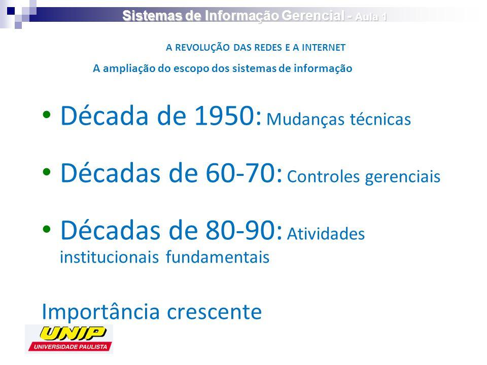 Década de 1950: Mudanças técnicas Décadas de 60-70: Controles gerenciais Décadas de 80-90: Atividades institucionais fundamentais Importância crescent