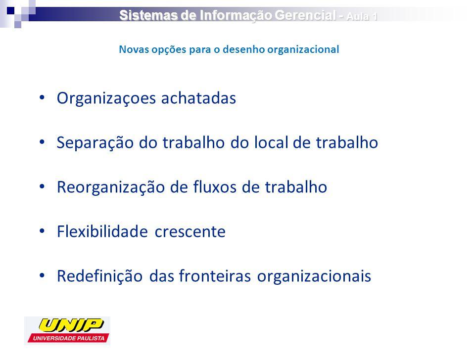 Organizaçoes achatadas Separação do trabalho do local de trabalho Reorganização de fluxos de trabalho Flexibilidade crescente Redefinição das fronteiras organizacionais Novas opções para o desenho organizacional Sistemas de Informação Gerencial - Aula 1