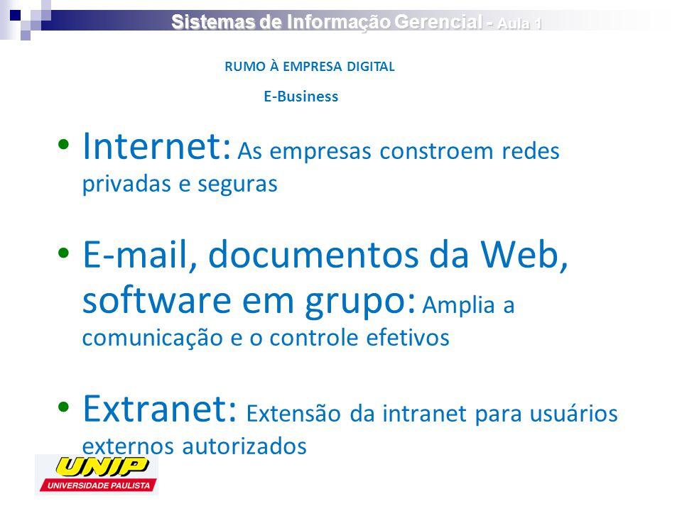 Internet: As empresas constroem redes privadas e seguras E-mail, documentos da Web, software em grupo: Amplia a comunicação e o controle efetivos Extranet: Extensão da intranet para usuários externos autorizados E-Business RUMO À EMPRESA DIGITAL Sistemas de Informação Gerencial - Aula 1