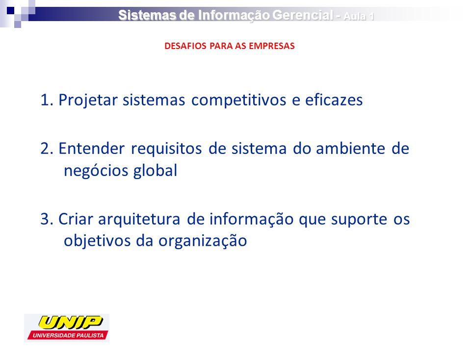 1. Projetar sistemas competitivos e eficazes 2. Entender requisitos de sistema do ambiente de negócios global 3. Criar arquitetura de informação que s