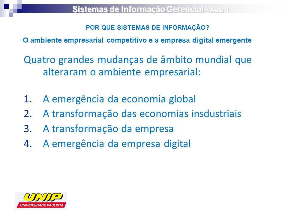 O ambiente empresarial competitivo e a empresa digital emergente POR QUE SISTEMAS DE INFORMAÇÃO? Quatro grandes mudanças de âmbito mundial que alterar