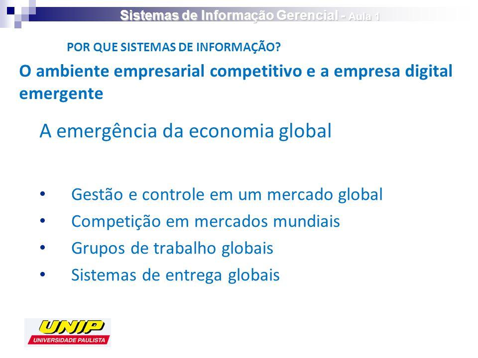 A emergência da economia global Gestão e controle em um mercado global Competição em mercados mundiais Grupos de trabalho globais Sistemas de entrega globais POR QUE SISTEMAS DE INFORMAÇÃO.