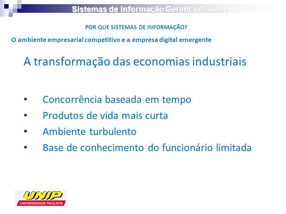 A transformação das economias industriais Concorrência baseada em tempo Produtos de vida mais curta Ambiente turbulento Base de conhecimento do funcio