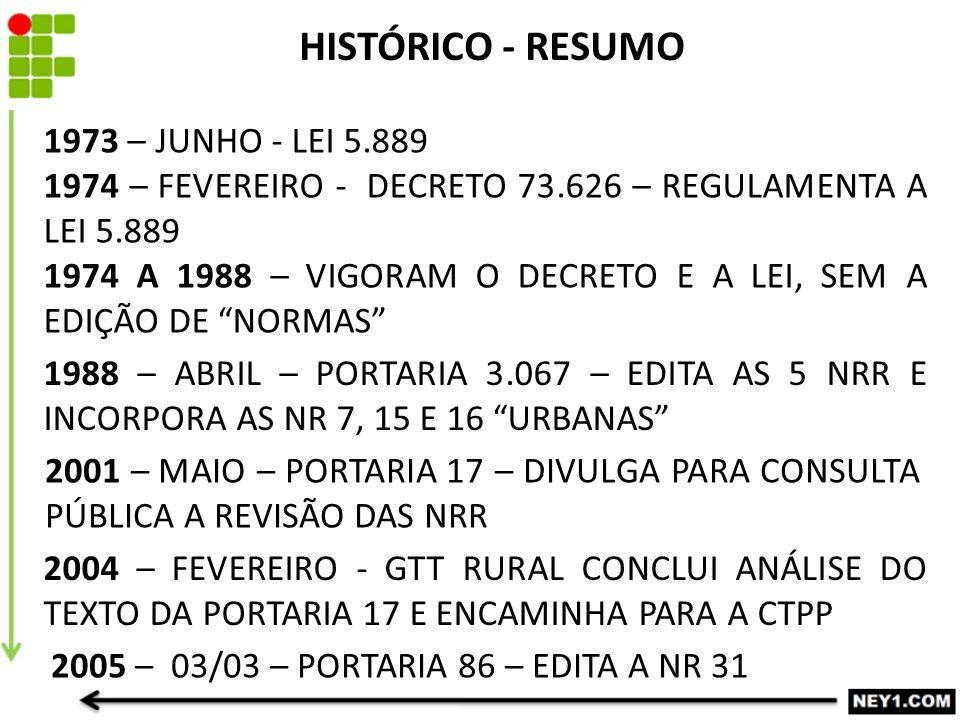 """1973 – JUNHO - LEI 5.889 1974 – FEVEREIRO - DECRETO 73.626 – REGULAMENTA A LEI 5.889 1974 A 1988 – VIGORAM O DECRETO E A LEI, SEM A EDIÇÃO DE """"NORMAS"""""""