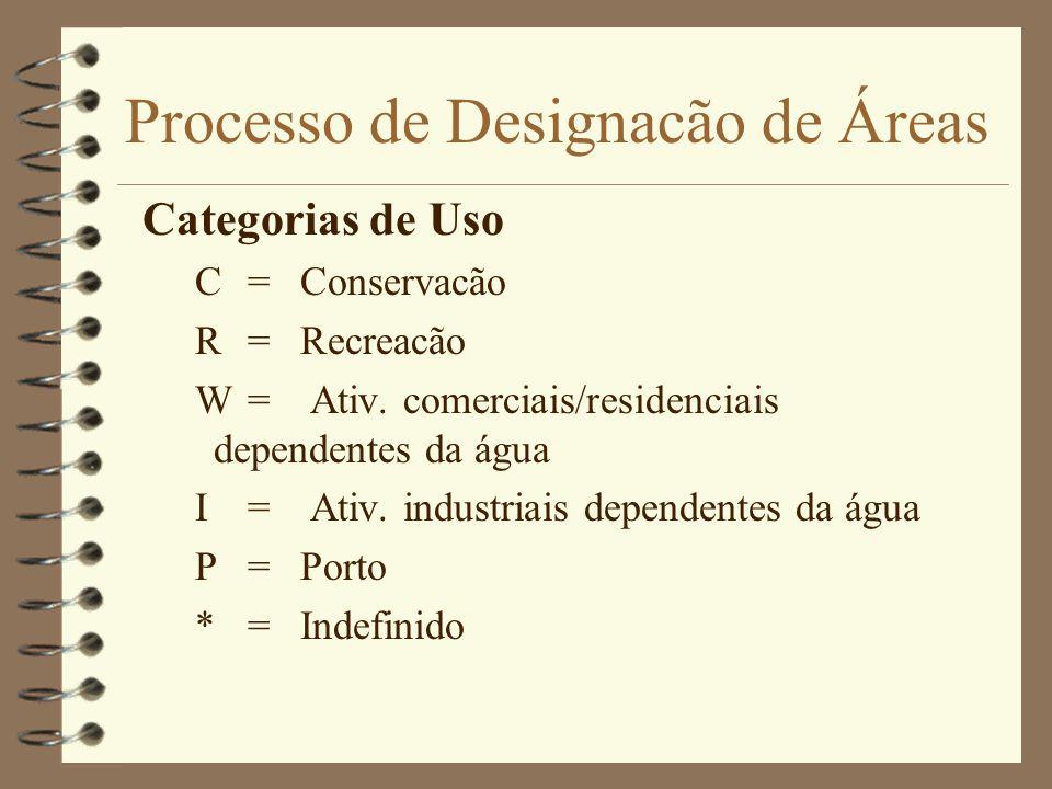 Processo de Designacão de Áreas Categorias de Uso C = Conservacão R = Recreacão W= Ativ.