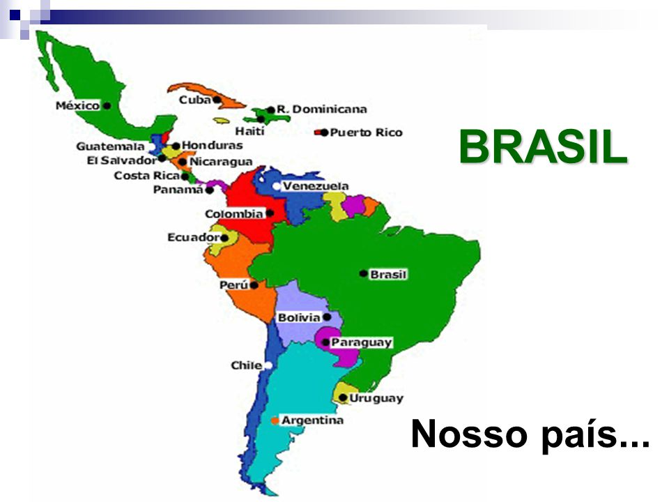 Nosso país... BRASIL