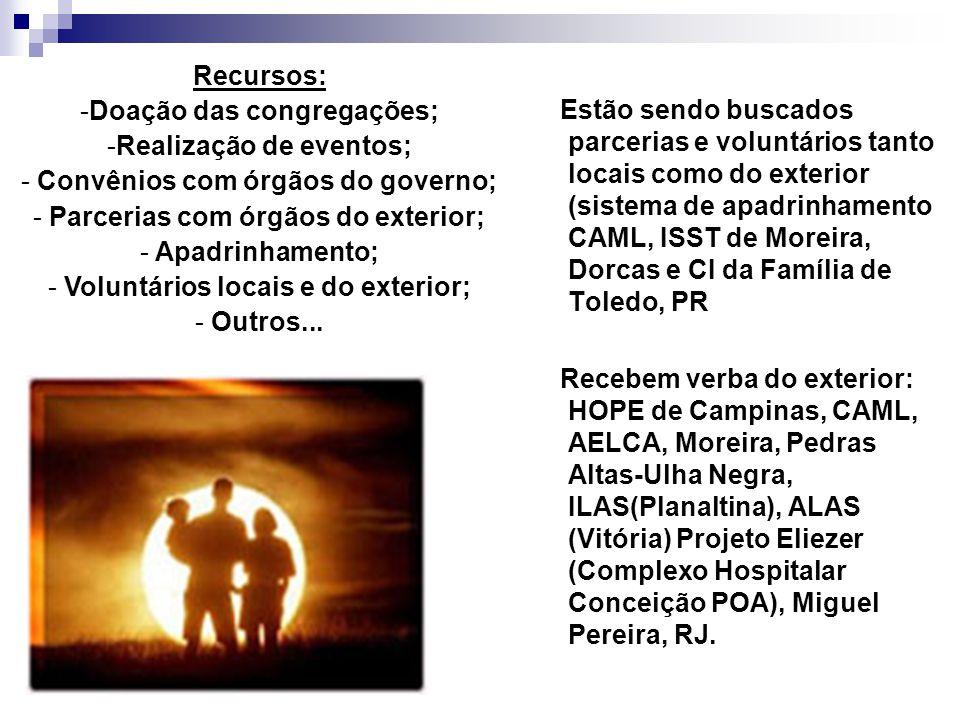 Estão sendo buscados parcerias e voluntários tanto locais como do exterior (sistema de apadrinhamento CAML, ISST de Moreira, Dorcas e CI da Família de