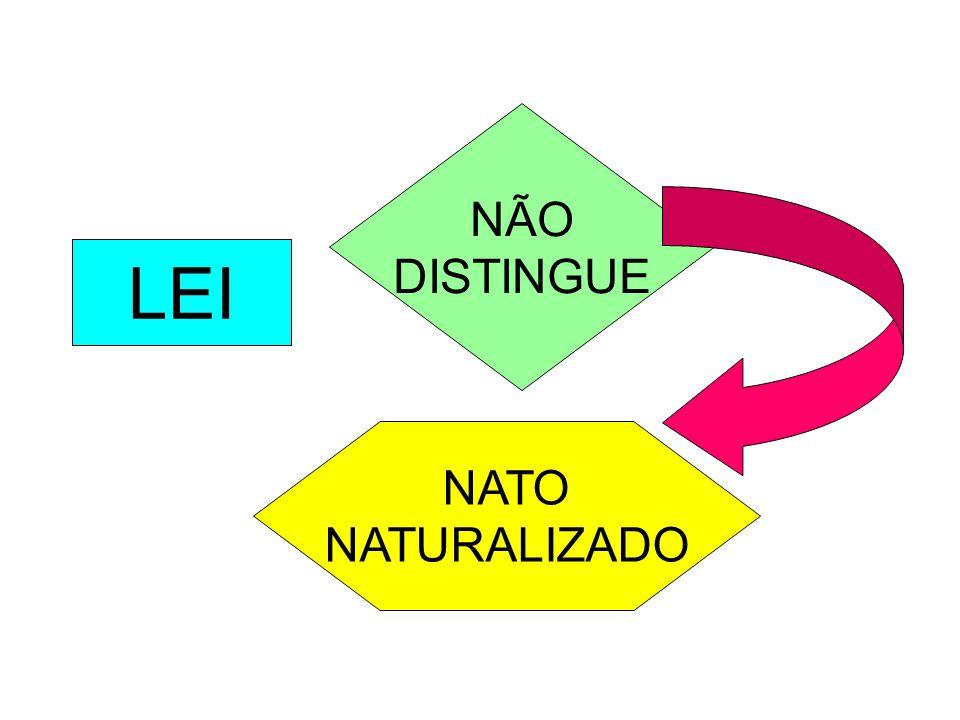 LEI NÃO DISTINGUE NATO NATURALIZADO